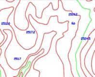 GIS Drawings