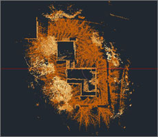 Point Cloud Conversion